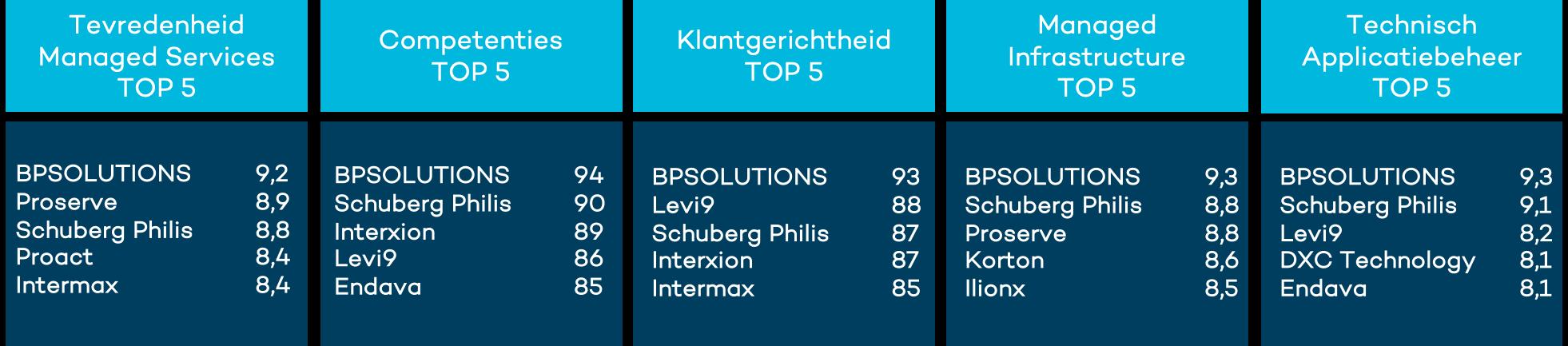 giarte-bpsolutions-nl-II